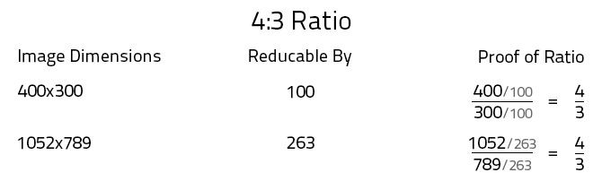 4:3 Ratio Example