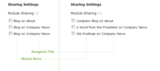 The module name controls what is displayed on the Sharing page of the Settings